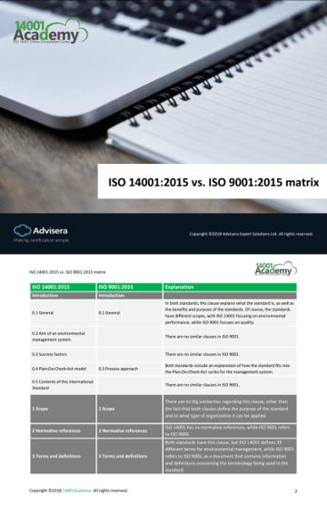 ISO_14001_2015_vs_ISO_9001_2015_matrix_EN.png