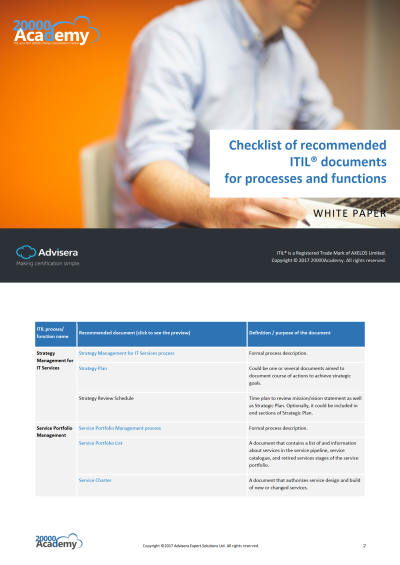 Checklist_of_recommended_ITIL_documents_for_processes_and_functions_EN.png