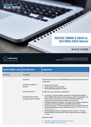 ISO_20000_2011_vs_ISO_9001_2015_matrix_EN.png