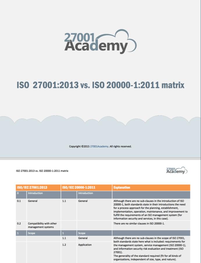 ISO_27001_2013_vs_ISO_20000_2011_Matrix_EN.png