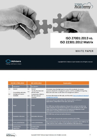 ISO_27001_vs_ISO_22301_matrix.jpg