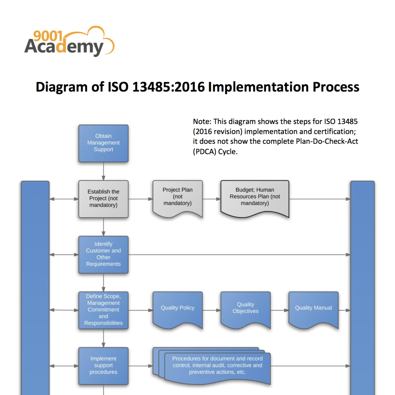 iso 10993 pdf free download