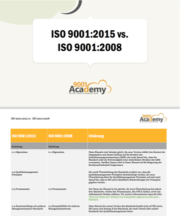 ISO_9001-2015_vs_ISO_9001-2008_matrix_DE.png