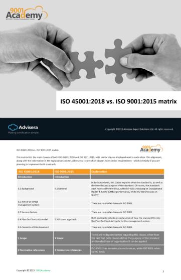 ISO 45001:2018 vs. ISO 9001:2015 matrix