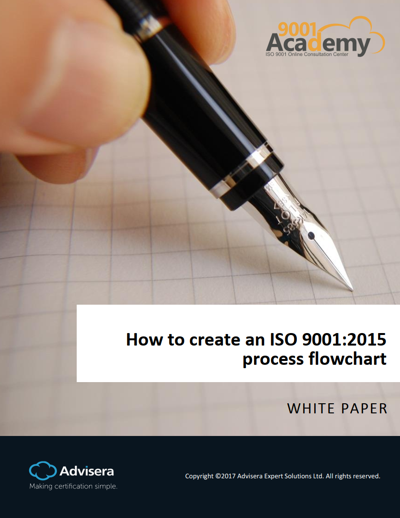 How_to_create_an_ISO_9001_process_flowchart_EN.png