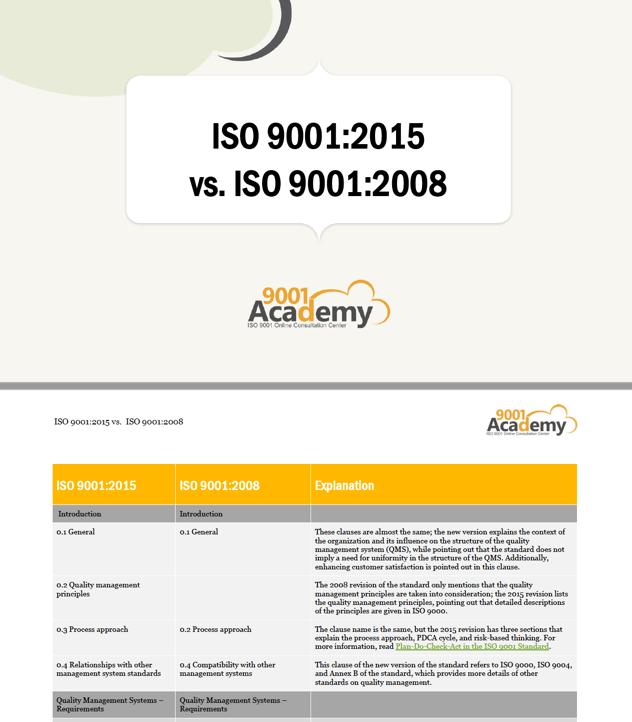 ISO_9001-2015_vs_ISO_9001-2008_matrix_EN.png