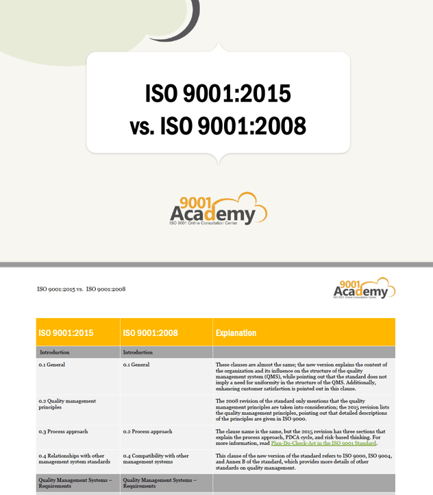 ISO_9001-2015_vs_ISO_9001-2008_matrix_EN.png