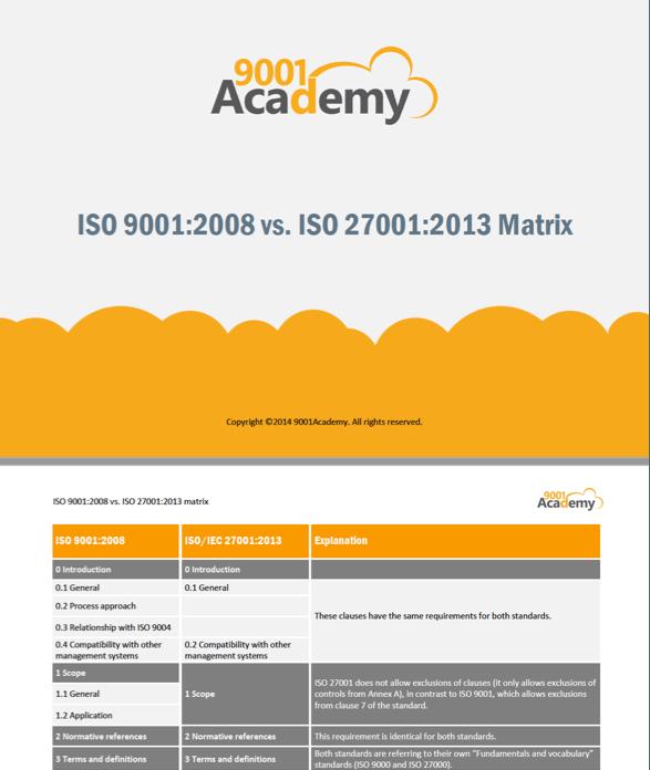 ISO_9001_vs_ISO_27001_matrix_EN.png