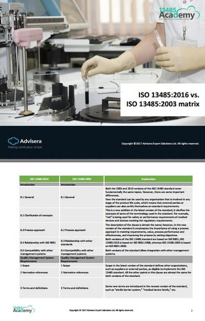 ISO_13485_2003_vs_ISO_13485_2016_matrix_EN.jpg