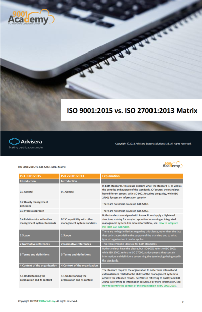 ISO_9001_2015_vs_ISO_27001_2013_matrix_EN.png